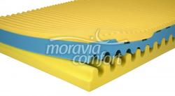 Moravia Comfort matrace MÉDEA PLUS 200x140 - 2